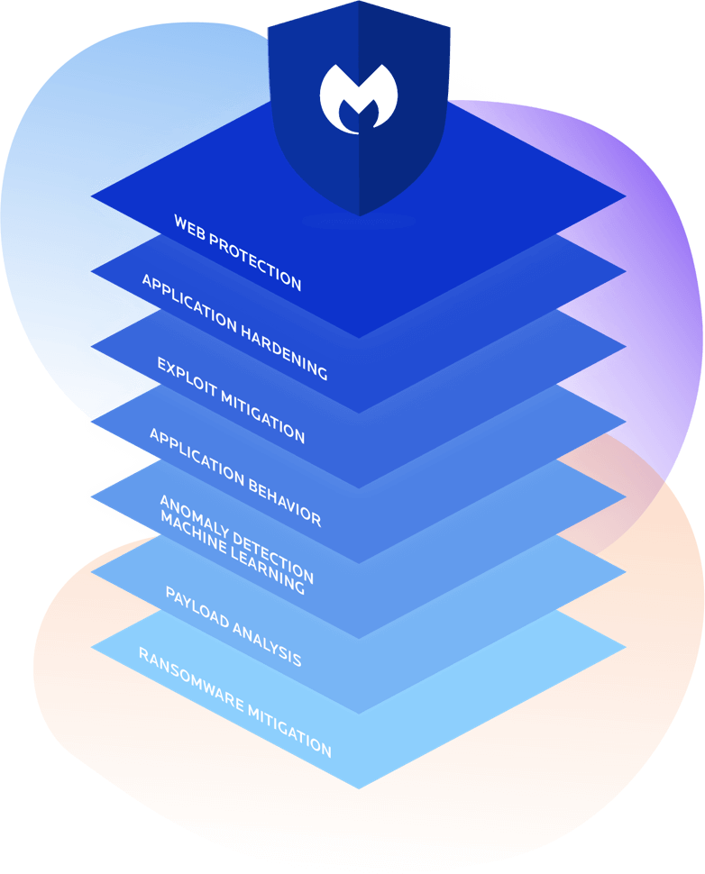 Malwarebytes logo stacked on top of the seven technology layers.