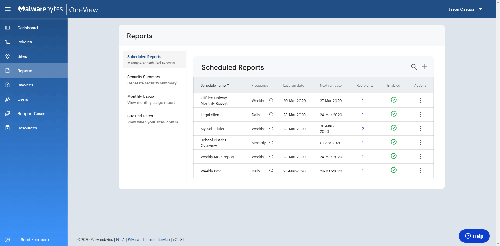 OneView dashboard displaying monthly usage of reports and site end dates