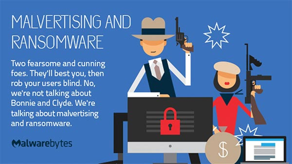 Malvertising and ransomware infographic.