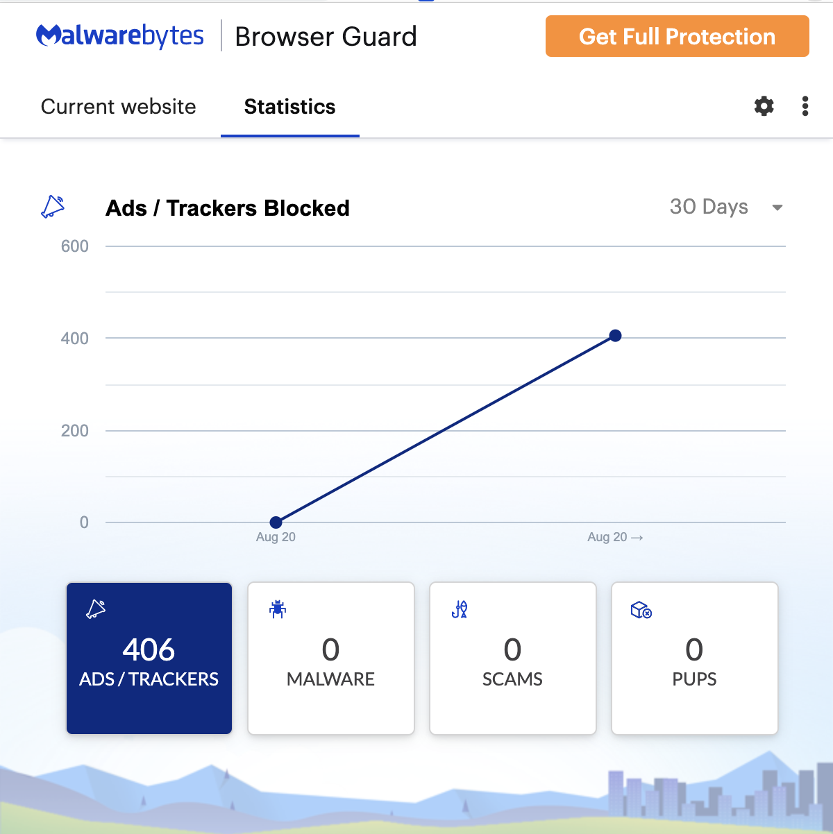 Browser-Guard-Statistics