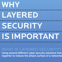 Why Layered Security is Important