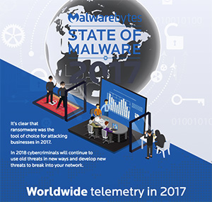 2017 State of Malware & 2018 Predictions
